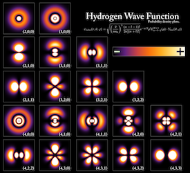 Hydrogen density. Wavefunctions of the electron in a hydrogen atom.